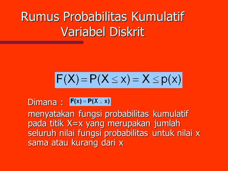 Rumus Probabilitas Kumulatif Variabel Diskrit