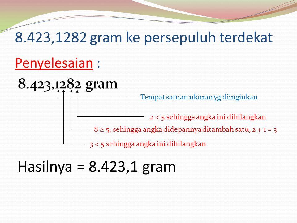 8.423,1282 gram ke persepuluh terdekat