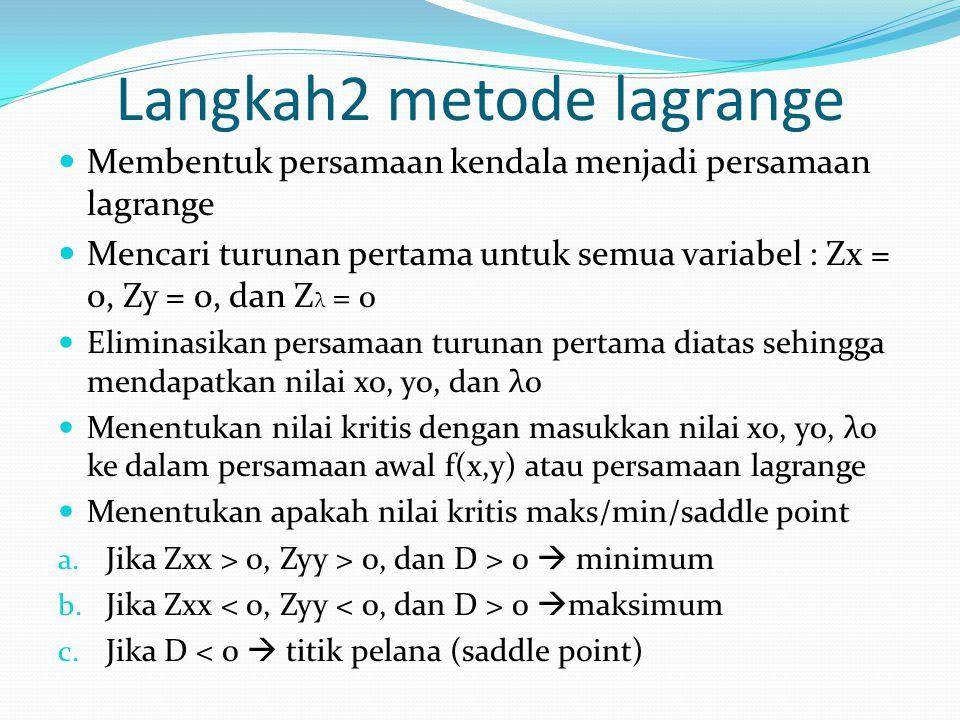 Langkah2 metode lagrange