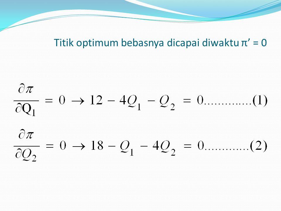 Titik optimum bebasnya dicapai diwaktu π' = 0