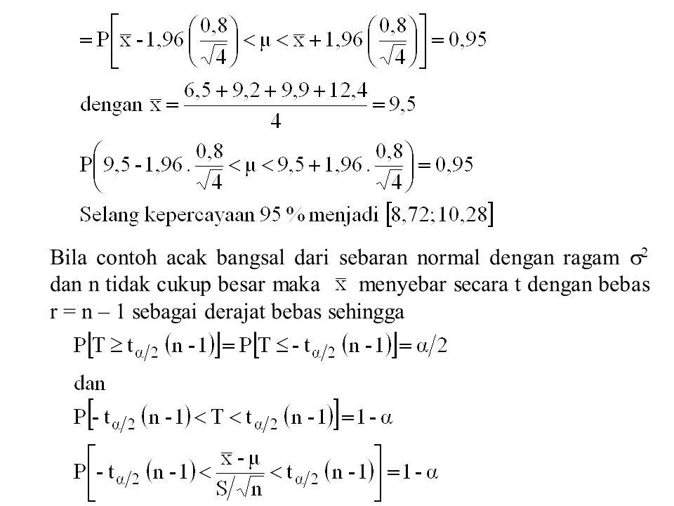 Bila contoh acak bangsal dari sebaran normal dengan ragam 2 dan n tidak cukup besar maka menyebar secara t dengan bebas r = n – 1 sebagai derajat bebas sehingga