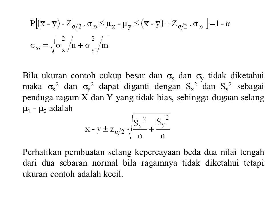 Bila ukuran contoh cukup besar dan x dan y tidak diketahui maka x2 dan y2 dapat diganti dengan Sx2 dan Sy2 sebagai penduga ragam X dan Y yang tidak bias, sehingga dugaan selang 1 - 2 adalah