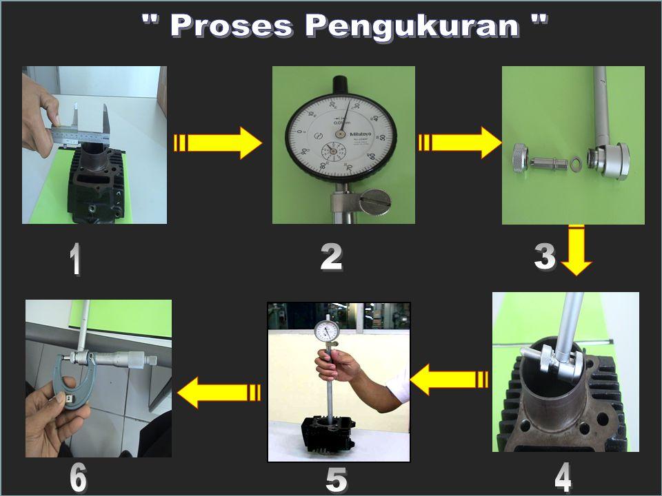 Proses Pengukuran 1 2 3 6 4 5 Identifikasi Jenis-Jenis Alat Ukur