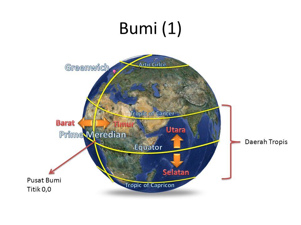 Bumi (1) Greenwich Prime Meredian Barat Timur Utara Equator Selatan