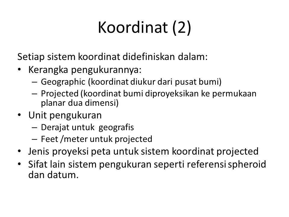 Koordinat (2) Setiap sistem koordinat didefiniskan dalam: