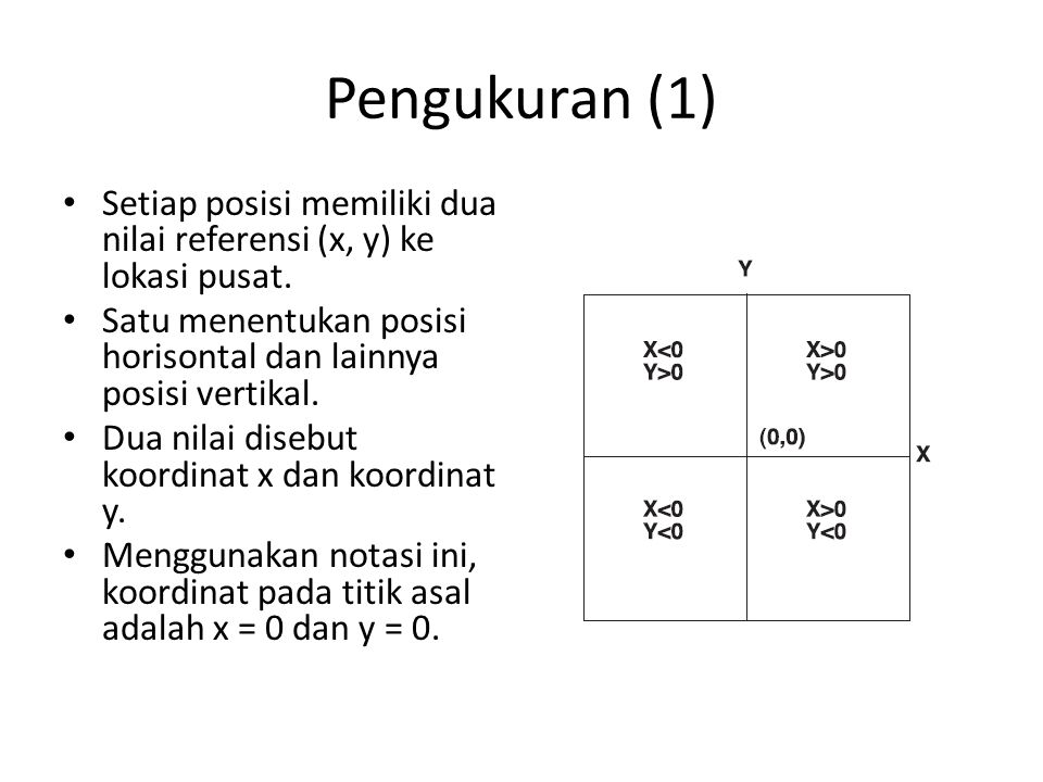 Pengukuran (1) Setiap posisi memiliki dua nilai referensi (x, y) ke lokasi pusat. Satu menentukan posisi horisontal dan lainnya posisi vertikal.