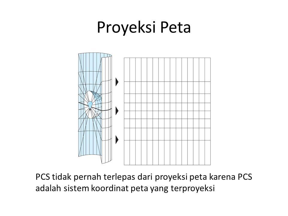 Proyeksi Peta PCS tidak pernah terlepas dari proyeksi peta karena PCS adalah sistem koordinat peta yang terproyeksi.