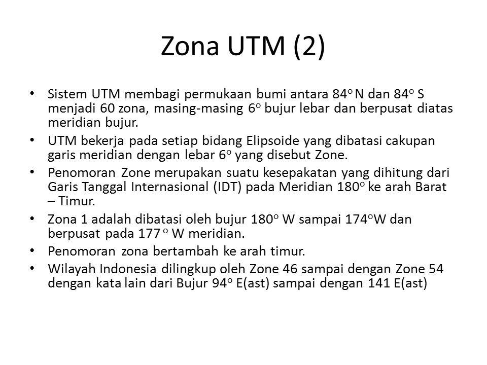 Zona UTM (2)