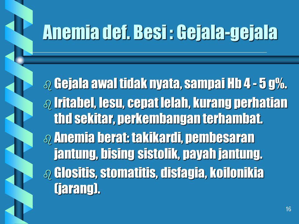 Anemia def. Besi : Gejala-gejala