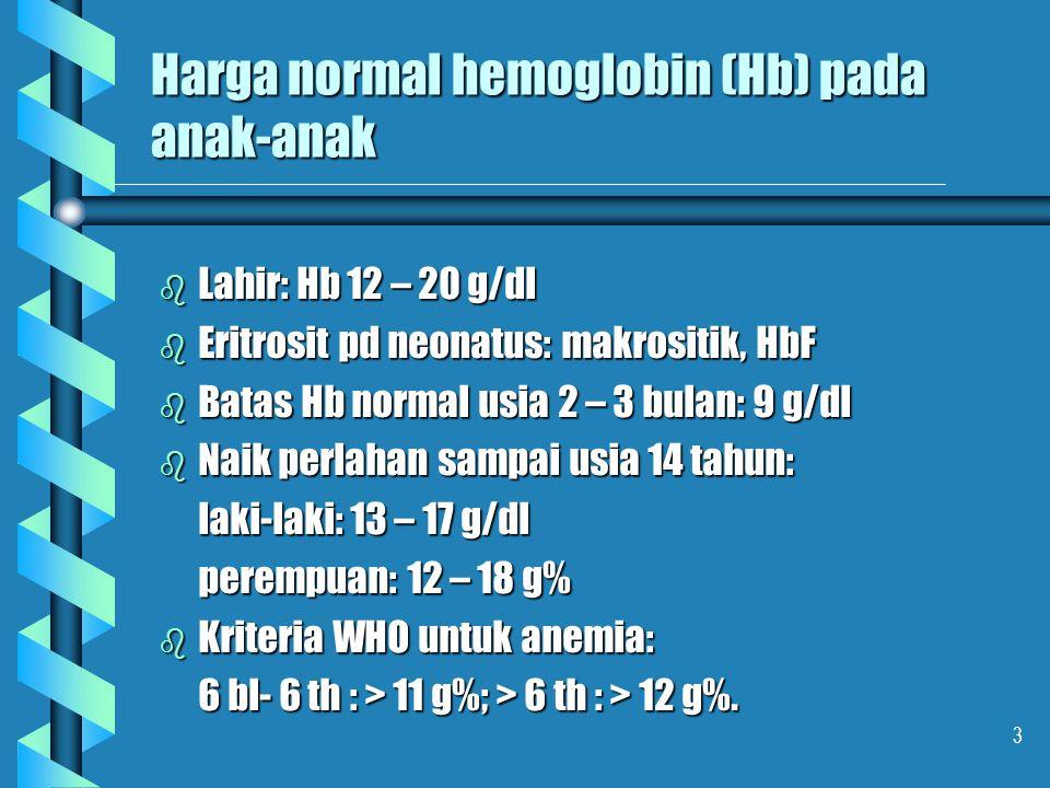 Harga normal hemoglobin (Hb) pada anak-anak