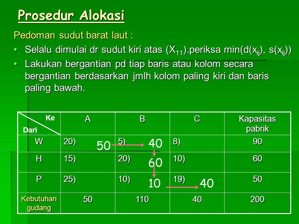 Prosedur Alokasi 40 50 60 10 40 Pedoman sudut barat laut :