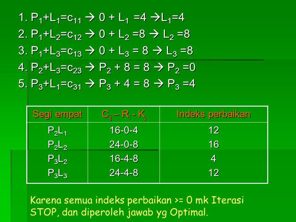 1. P1+L1=c11  0 + L1 =4 L1=4 2. P1+L2=c12  0 + L2 =8  L2 =8