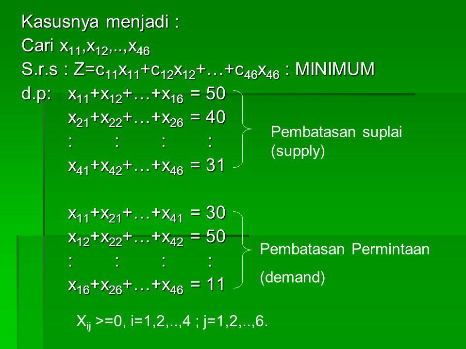 S.r.s : Z=c11x11+c12x12+…+c46x46 : MINIMUM d.p: x11+x12+…+x16 = 50