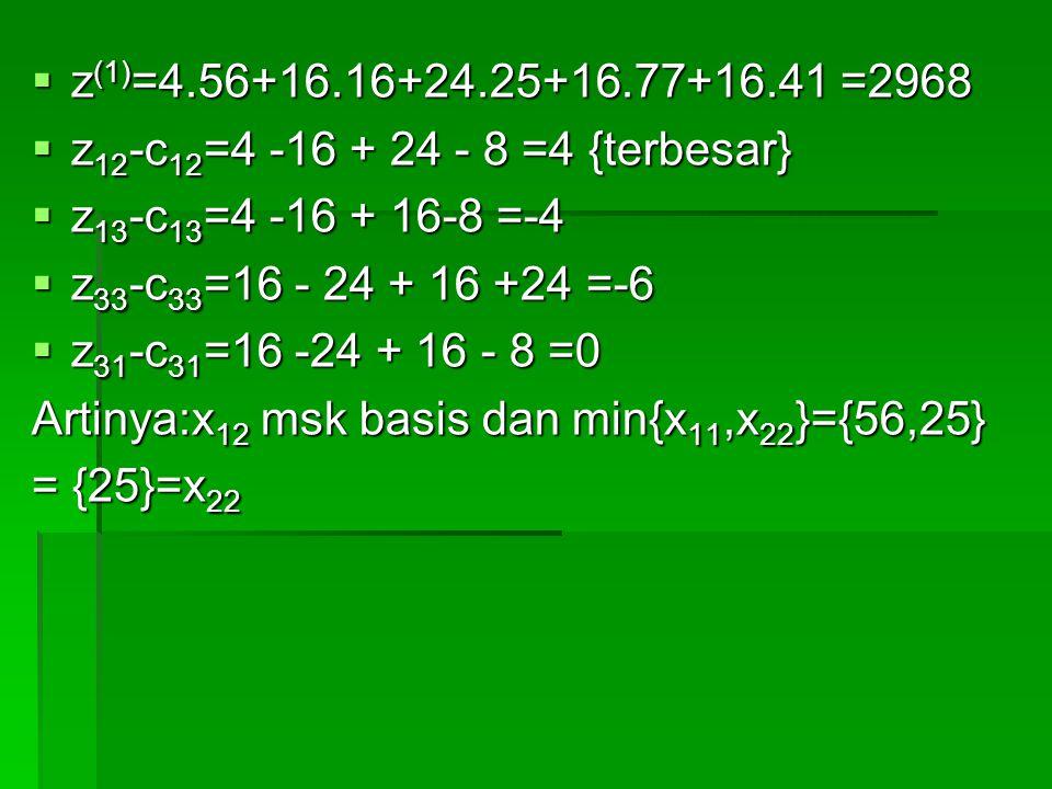 z(1)=4.56+16.16+24.25+16.77+16.41 =2968 z12-c12=4 -16 + 24 - 8 =4 {terbesar} z13-c13=4 -16 + 16-8 =-4.