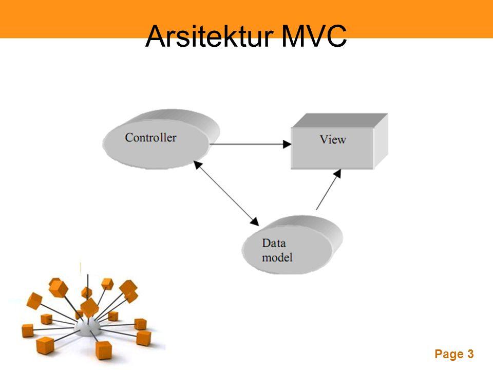 Arsitektur MVC