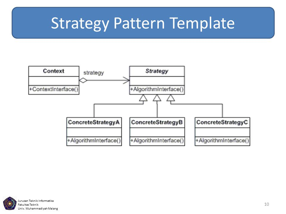 Strategy Pattern Template