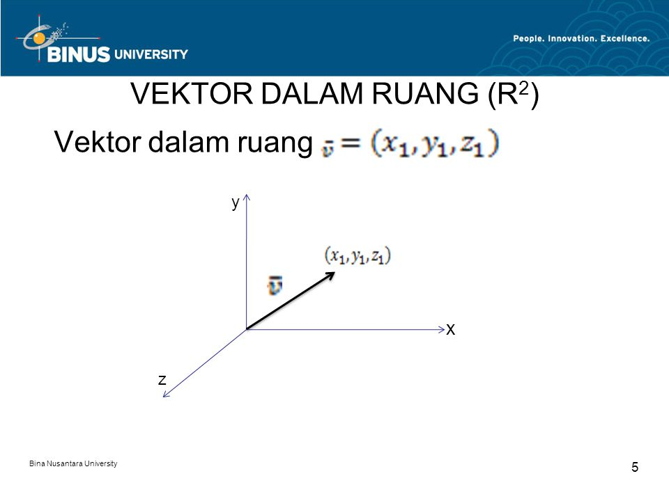 VEKTOR DALAM RUANG (R2) Vektor dalam ruang x y z
