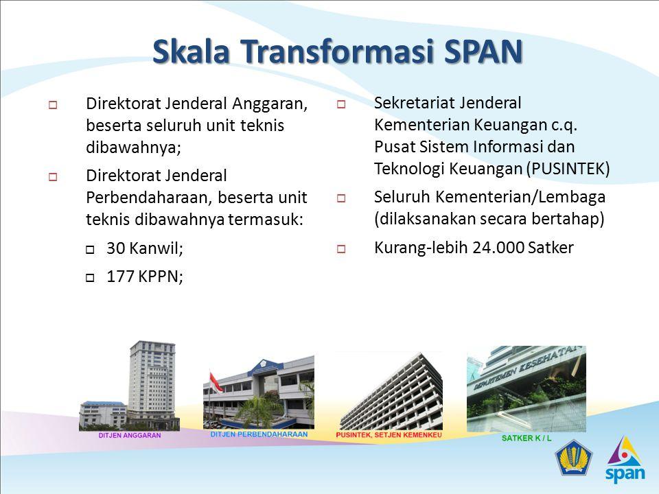 Skala Transformasi SPAN