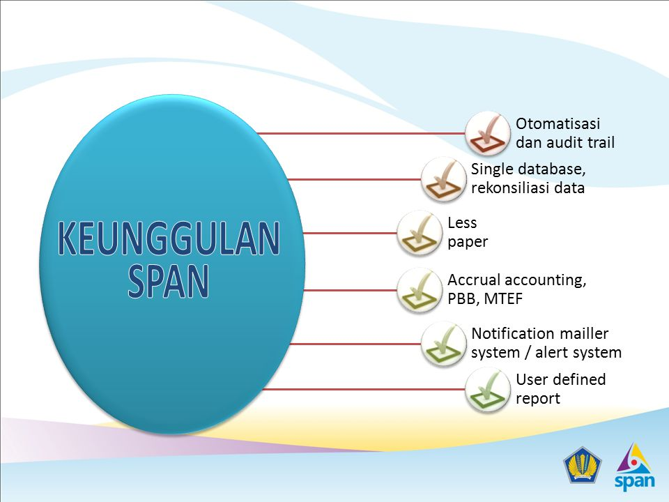 KEUNGGULAN SPAN Otomatisasi dan audit trail