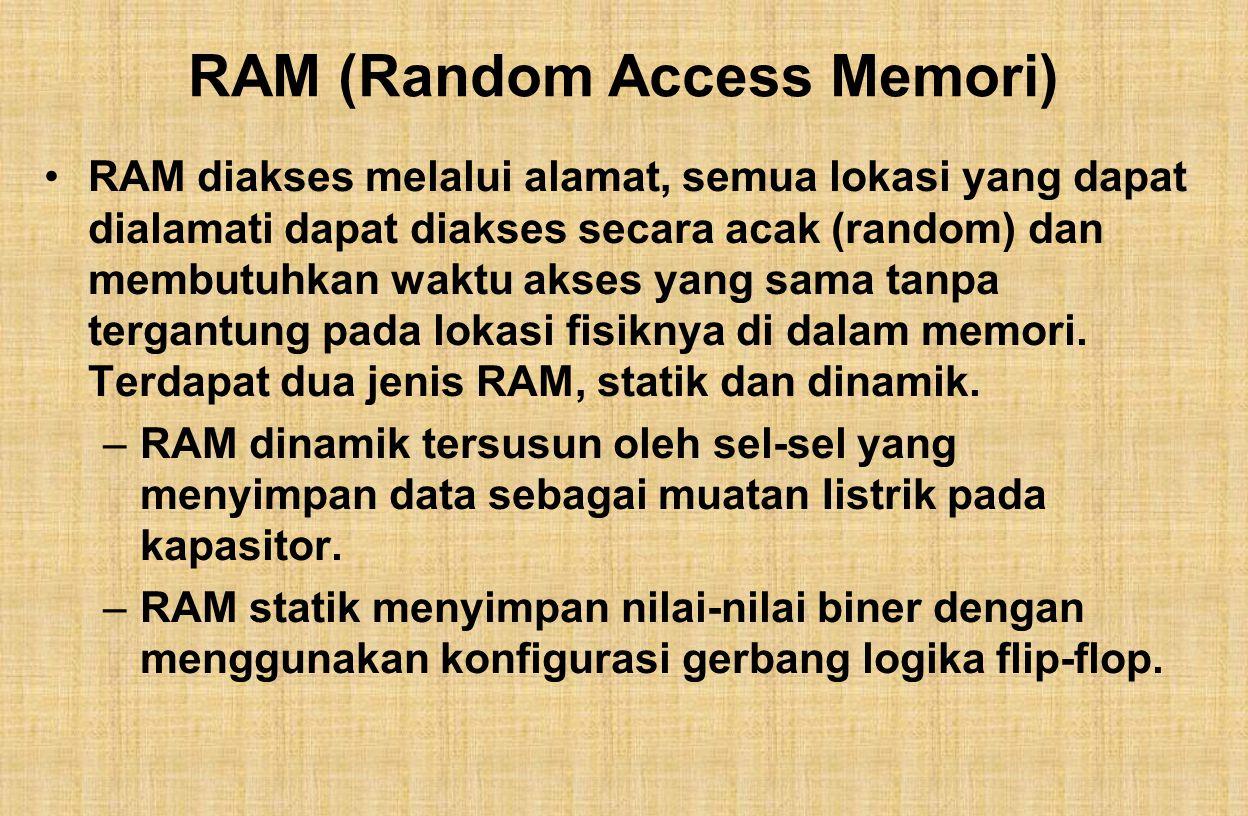RAM (Random Access Memori)