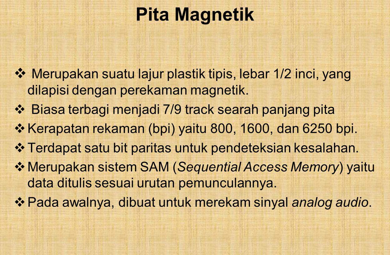 Pita Magnetik Merupakan suatu lajur plastik tipis, lebar 1/2 inci, yang dilapisi dengan perekaman magnetik.
