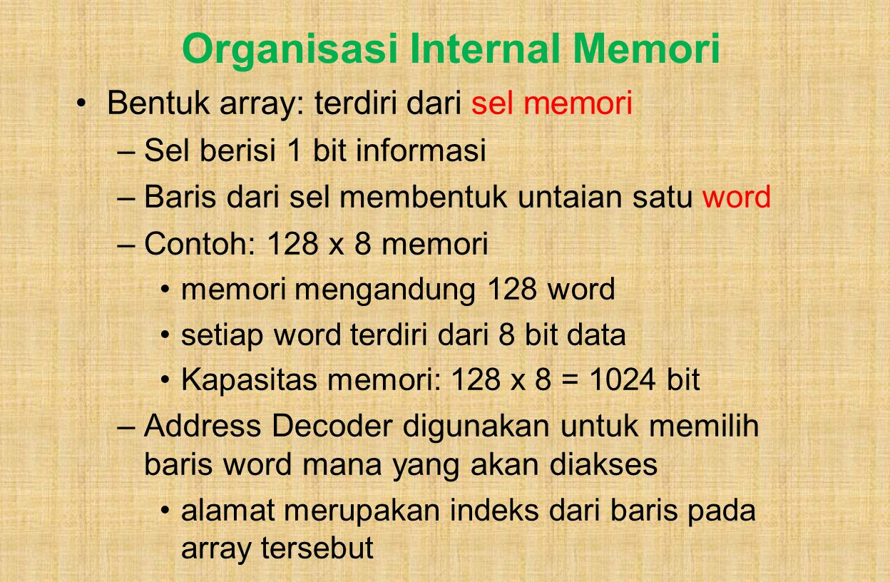 Organisasi Internal Memori