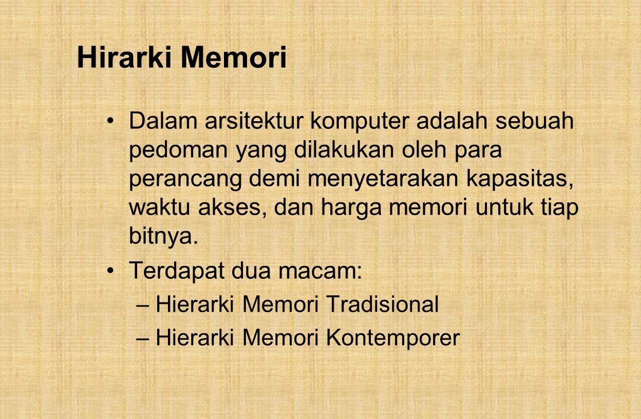 Hirarki Memori