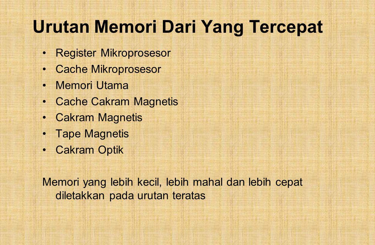 Urutan Memori Dari Yang Tercepat