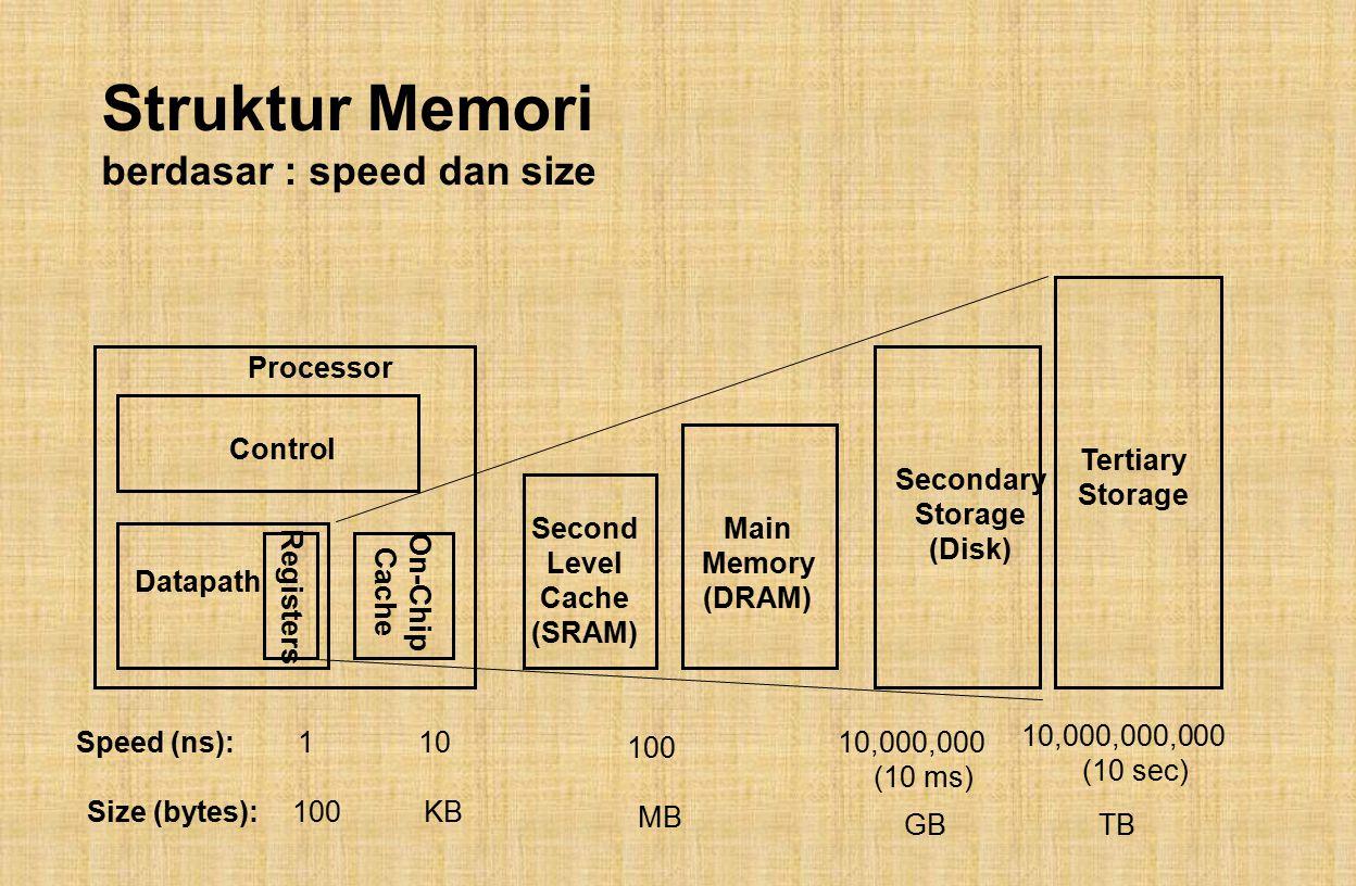 Struktur Memori berdasar : speed dan size