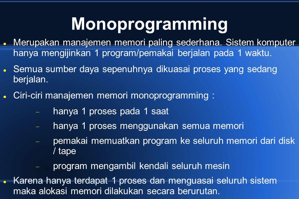 Monoprogramming Merupakan manajemen memori paling sederhana. Sistem komputer hanya mengijinkan 1 program/pemakai berjalan pada 1 waktu.