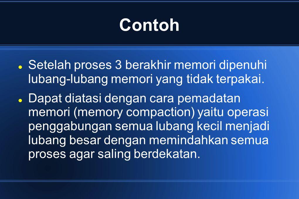 Contoh Setelah proses 3 berakhir memori dipenuhi lubang-lubang memori yang tidak terpakai.