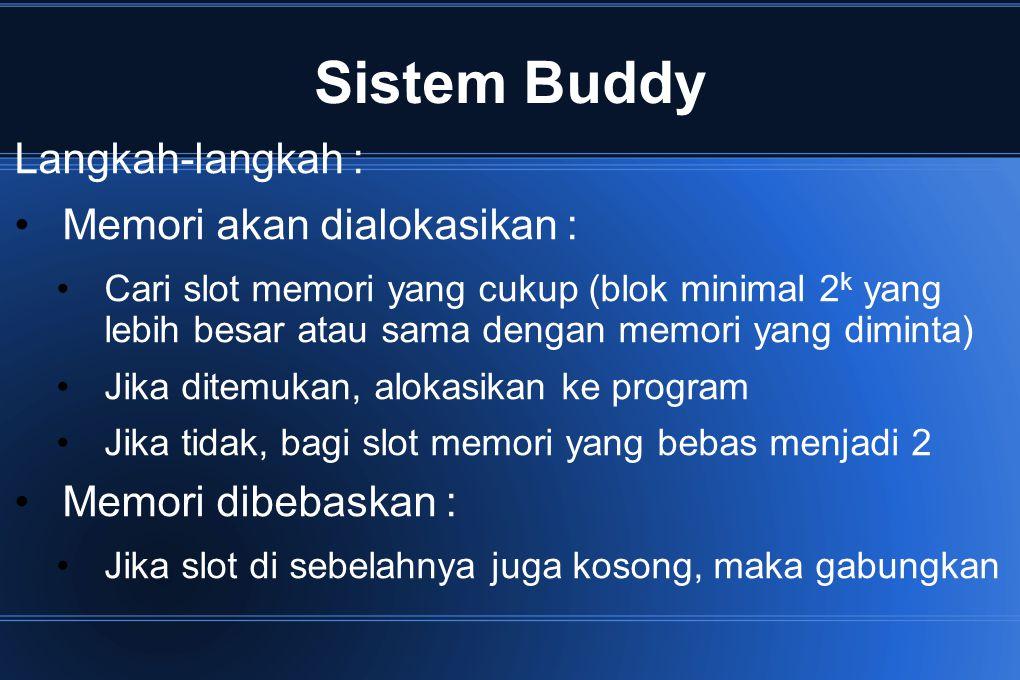 Sistem Buddy Langkah-langkah : Memori akan dialokasikan :