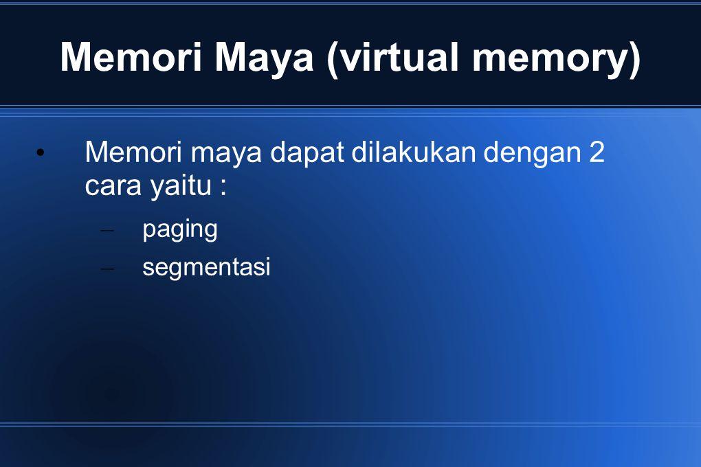 Memori Maya (virtual memory)