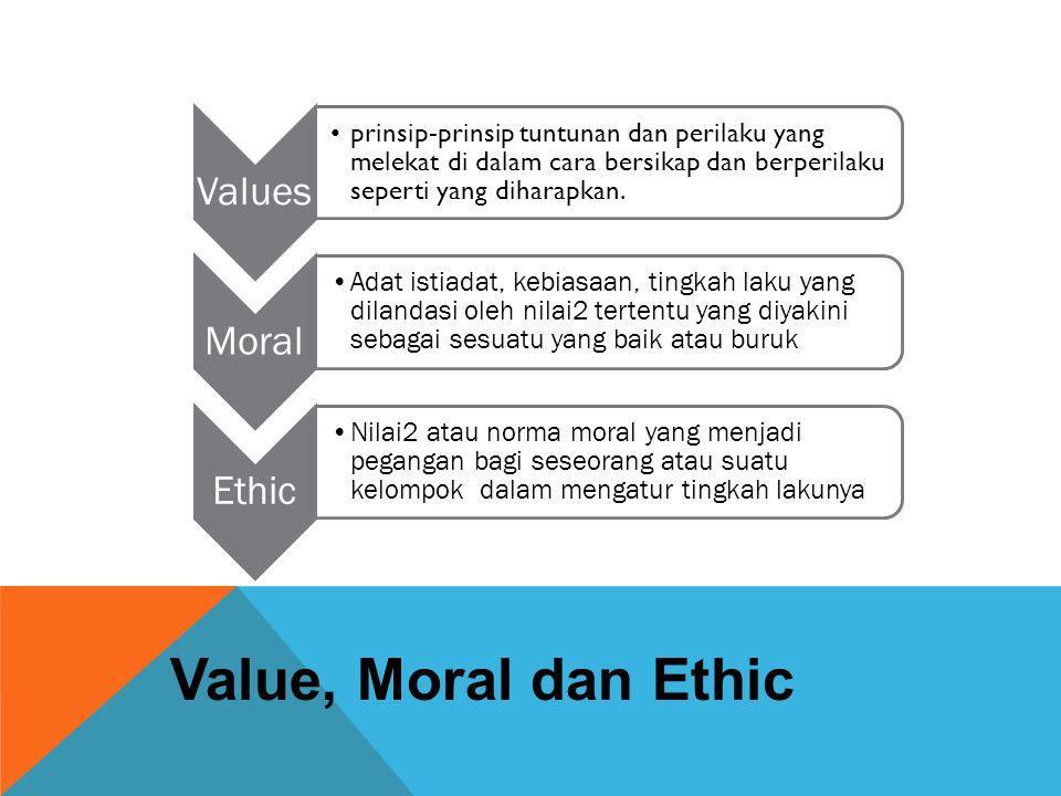 Value, Moral dan Ethic Values