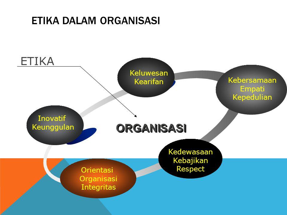 Etika dalam Organisasi