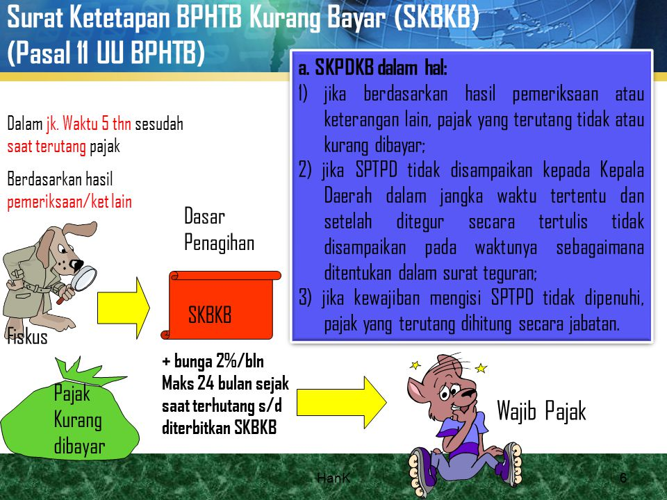 Surat Ketetapan BPHTB Kurang Bayar (SKBKB) (Pasal 11 UU BPHTB)