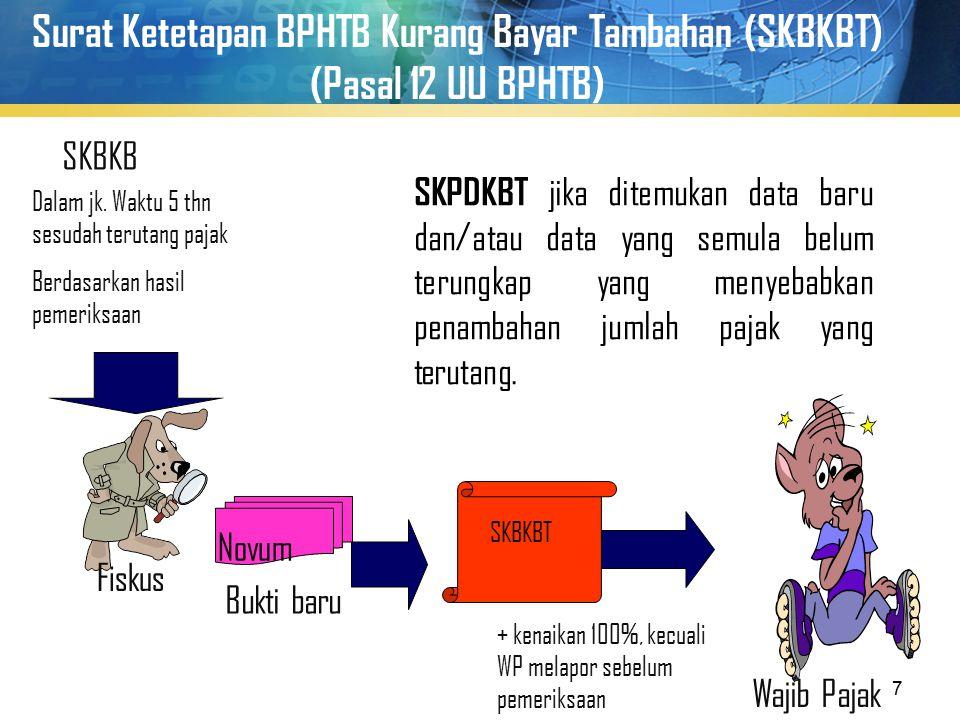 Surat Ketetapan BPHTB Kurang Bayar Tambahan (SKBKBT) (Pasal 12 UU BPHTB)