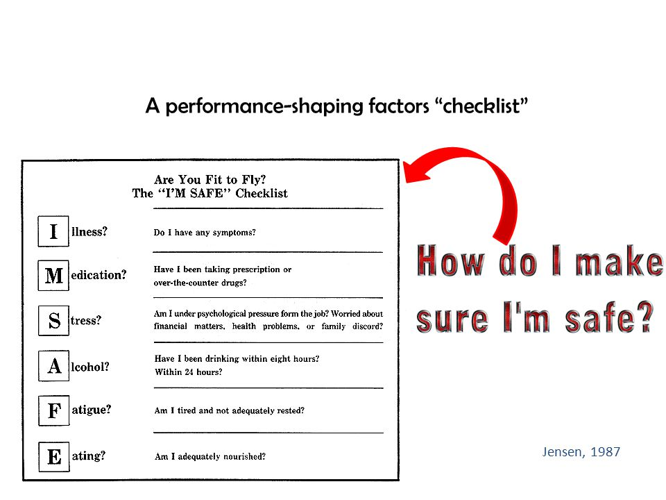 A performance-shaping factors checklist
