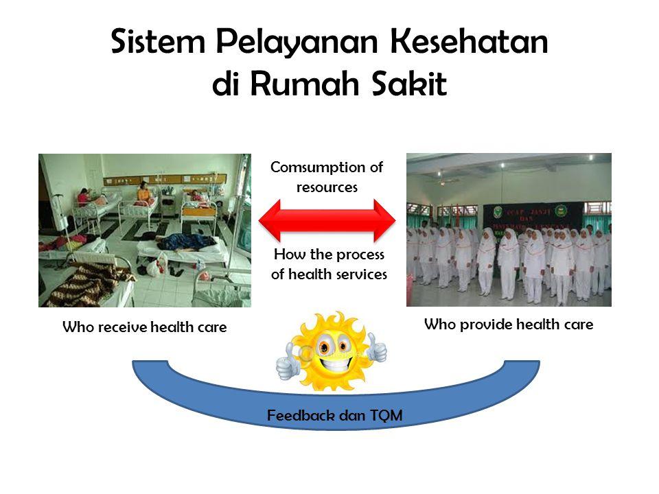 Sistem Pelayanan Kesehatan di Rumah Sakit