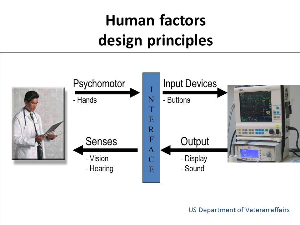 Human factors design principles