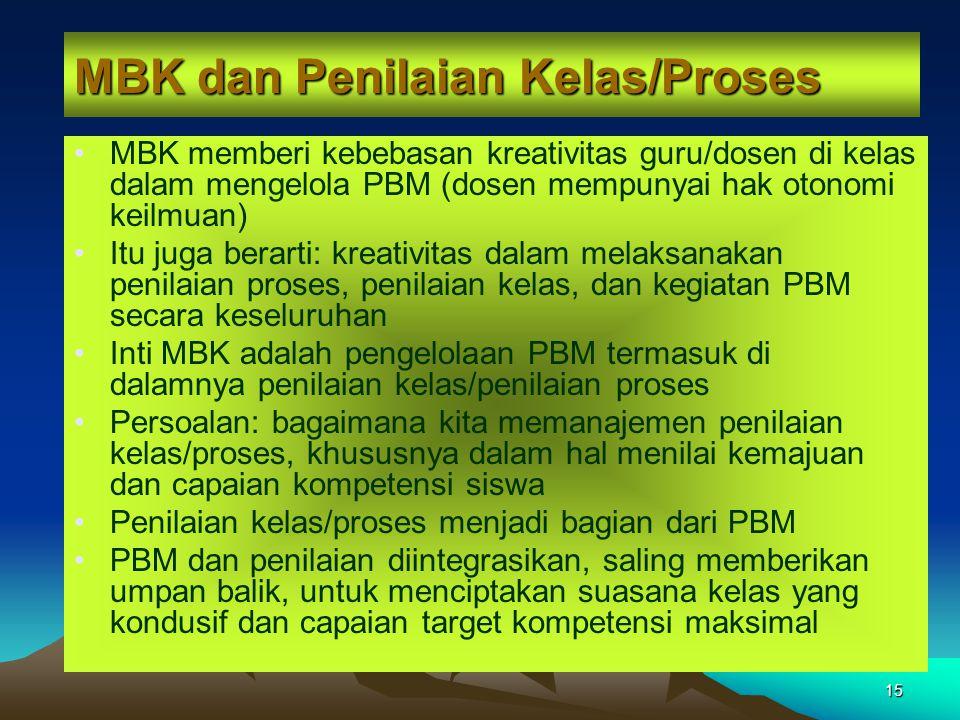 MBK dan Penilaian Kelas/Proses