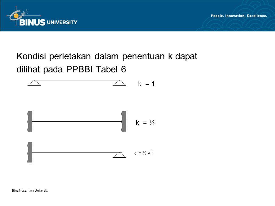 Kondisi perletakan dalam penentuan k dapat dilihat pada PPBBI Tabel 6