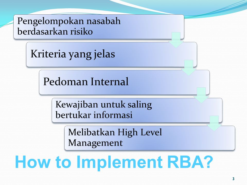How to Implement RBA Kriteria yang jelas Pedoman Internal