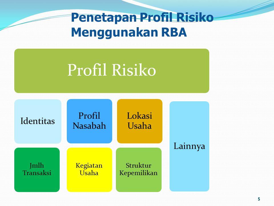 Penetapan Profil Risiko Menggunakan RBA