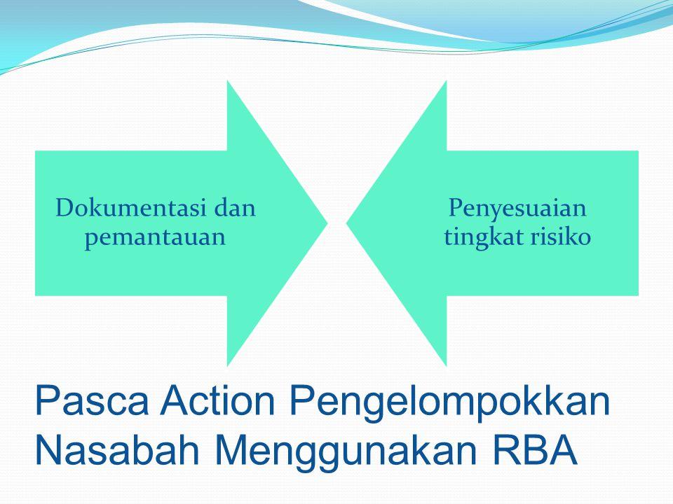 Pasca Action Pengelompokkan Nasabah Menggunakan RBA