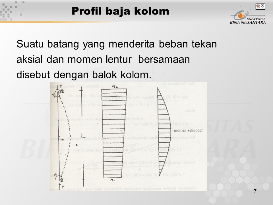 Profil baja kolom Suatu batang yang menderita beban tekan.