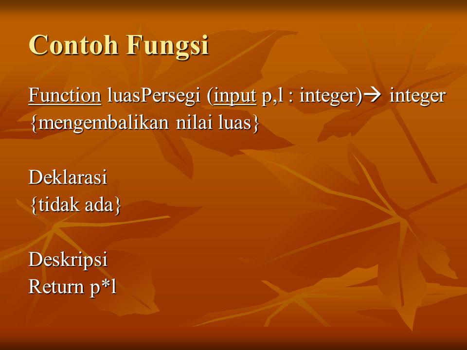 Contoh Fungsi Function luasPersegi (input p,l : integer) integer
