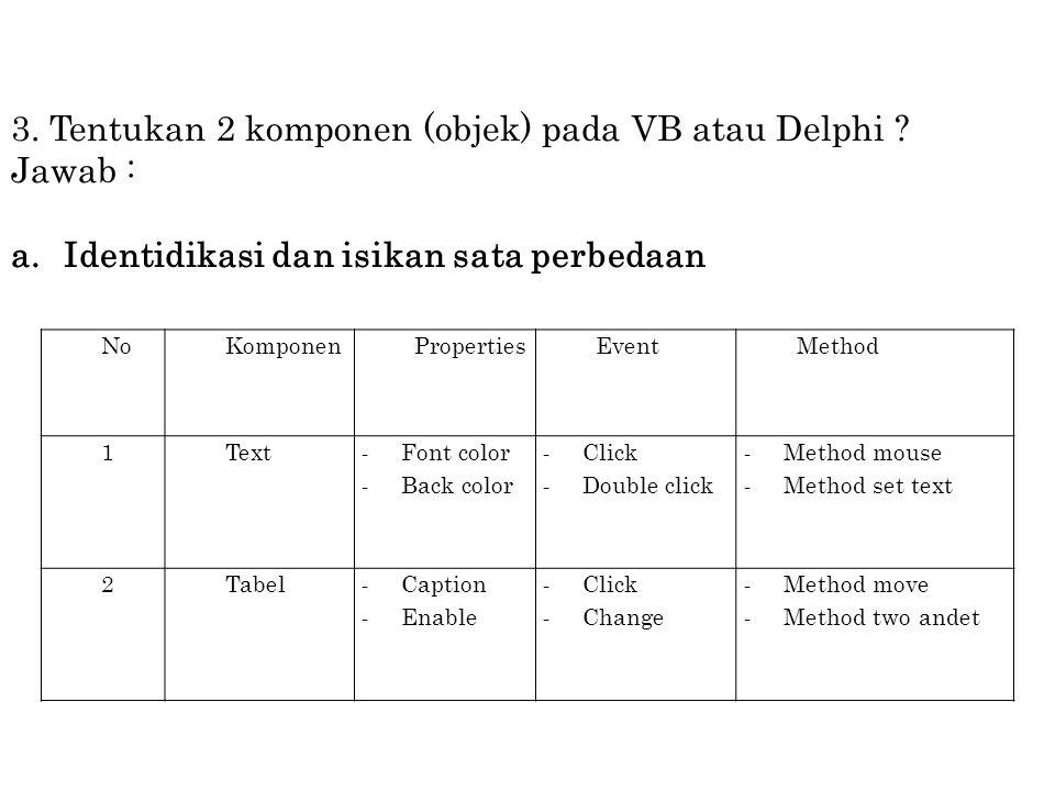 3. Tentukan 2 komponen (objek) pada VB atau Delphi Jawab :