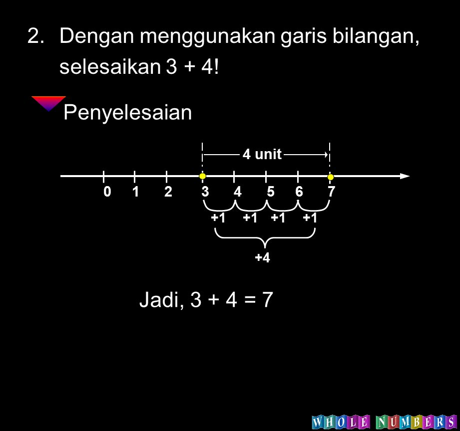 Dengan menggunakan garis bilangan, selesaikan 3 + 4!