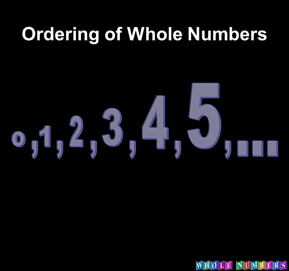 Ordering of Whole Numbers
